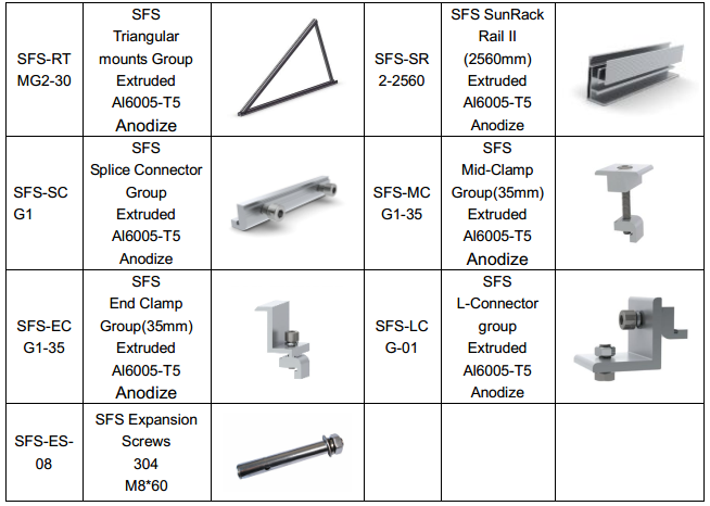 Overview of Solar Roof system components